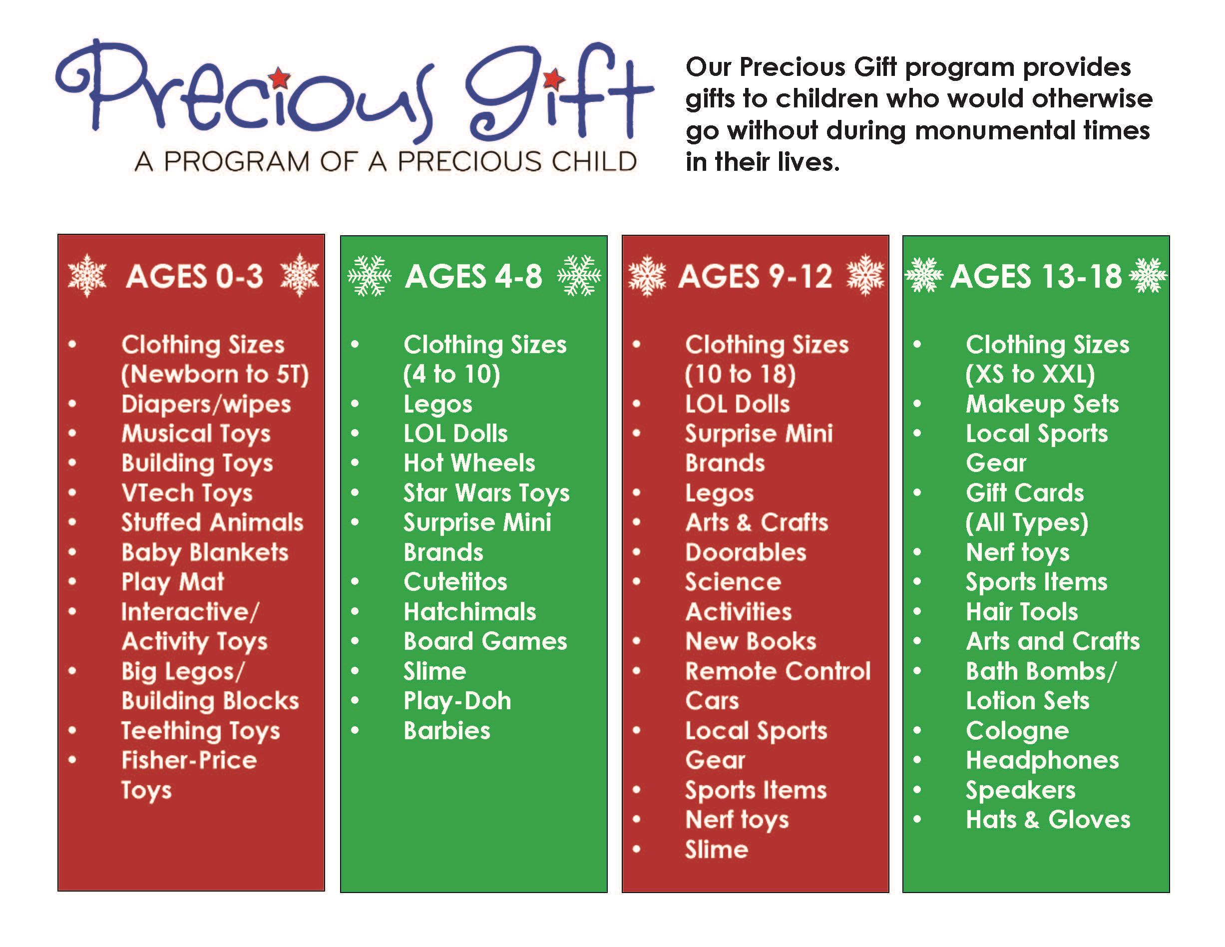 List of suggested toys for A Precious Child Toy Drive